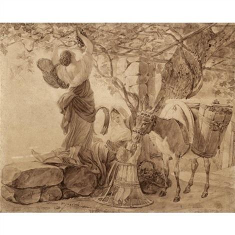 italian scene by karl pavlovich bryullov