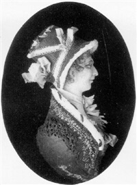profile of lady elizabeth manners by samuel percy