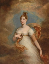 princess charlotte by george dawe