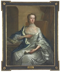 portrait of ellis agar, countess of brandon by philip hussey