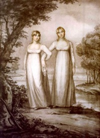 lady cecilia and lady helen fitzgerald by frances charlottte fitzgerald de ros