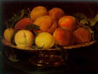 still life with peaches by lilly martin spencer