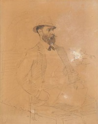 portrait of h. c. christensen by peder severin krøyer