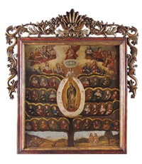 árbol genealógico de la virgen by anonymous-mexican (18)