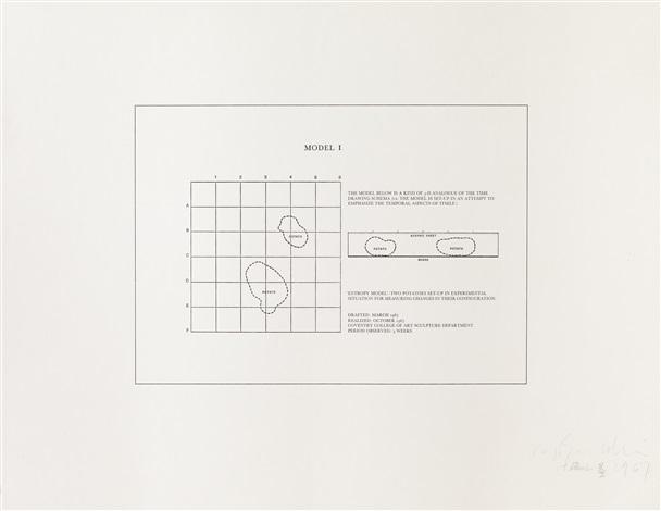 potato prints model i by art language