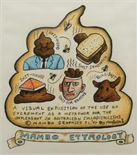 mambo etymology by reg mombassa
