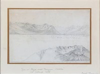two prospects from iceland (2 works) by carl emil baagöe