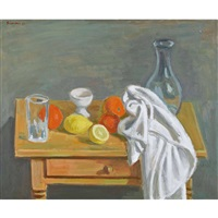 nature morte aux oranges by wilhelm gimmi