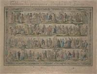 tableaux des principaux peuples de l'europe by jacques grasset de st sauveur
