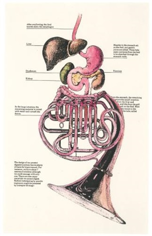 digestive system by christian marclay