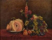 nature morte aux fruits by antoine vollon