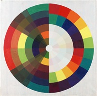 diagram, lyckohjulet, pärlemorspelet by nalle werner