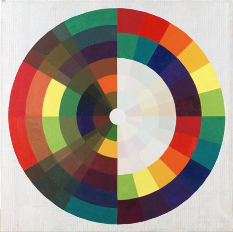 diagram lyckohjulet pärlemorspelet by nalle werner