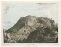 east view of bangalore (+ 4 others; 5 works from twelve views in mysore by j. w. edy) by robert hyde colebrooke