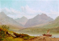 across the loch by allan macdougall