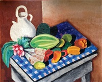 nature morte by moïse kisling