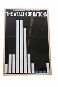 wealth of nations by henrik plenge jacobsen