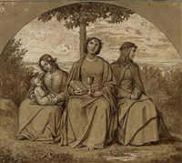 allegories of faith, hope and charity by heinrich maria von hess