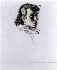 portrait study by robert sargent austin