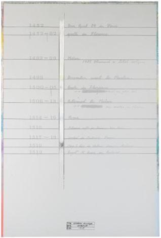 leonardo chronology by arakawa