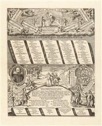 epigramma emblematico anagrammaticum obitum (2 works) by lukas kilian