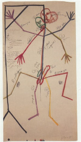 hanged man by bruce nauman