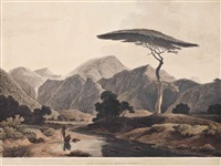 near atoor, in the dindigul district; view taken near the city of sirinagur (2 works) by thomas daniell