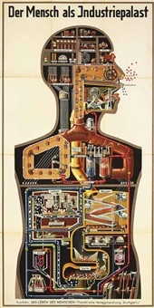 der mensch als industriepalast (+ another; 2 works) by fritz kahn