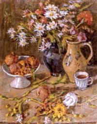 nature morte aux fruits et aux fleurs by nikolai maksimovich melnikov
