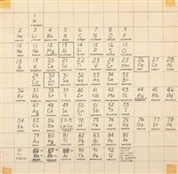 periodic table of the elements by carl andre