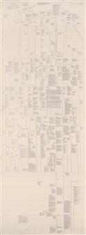 greek and roman history of art chart by george maciunas