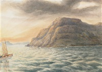 fishermen's return, thunder cape, lake superior by william wallace armstrong