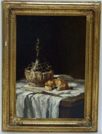 nature morte by philippe rousseau