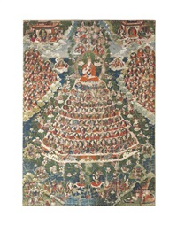 tsongkhapa and the field for the accumulation of merit by anonymous-tibetan (18)