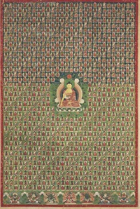 shakyamuni buddha with the thousand buddhas by anonymous-tibeto-chinese (19)