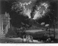 eruption du mont etna by johann thomas hauer