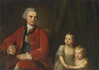 portrait of john apthorp of boston and his daughters by angelika kauffmann