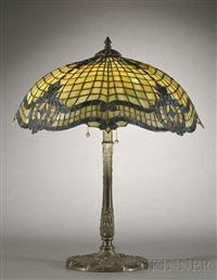 Table Lamp, 1900u20131925