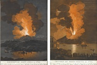 eruption du mont etna de 1779 (+ eruption du mont vesuve de 1779; pair) by alessandro d' anna