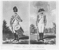 edward daye's foot guards and line by thomas kirk