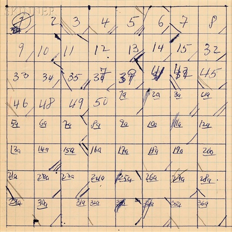 suite by chance, movement chart slow phrases from iii a-b-c-d-e and v c by merce cunningham