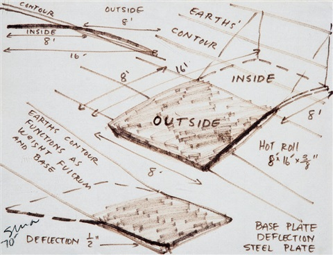 studies plans for sculpture 2 works by richard serra
