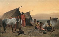 romanian herdsmen by a fire by emil volkers