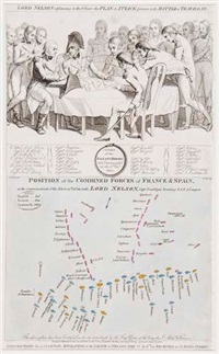 lord nelson explaining to the officers the plan of attack previous to the battle of trafalgar (group portrait after w.m. craig above with list of names of the gallant heroes, plan titled position of the combined forces of france & spain below, with an adve by james godby