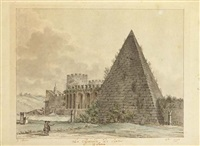 la pyramide de caïus sextius à rome by james basire the younger