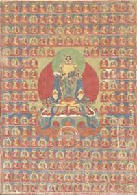 samvara by anonymous-tibetan (18)