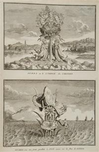 histoire generale des ceremonies, moeurs, et coutumes religieuses de tous les peuples du monde (7 vol. bk w/frontispiece) by bernard picart