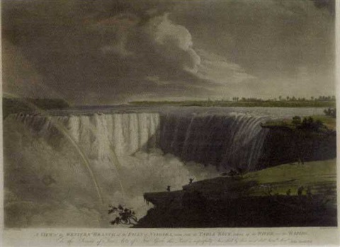 a view of western branch of the falls of niagara by john vanderlyn