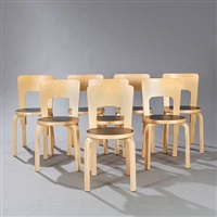 dining chairs (model 66) (set of 8) by alvar aalto