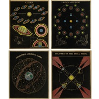 smith's illustrated astronomy (8 works) by asa smith